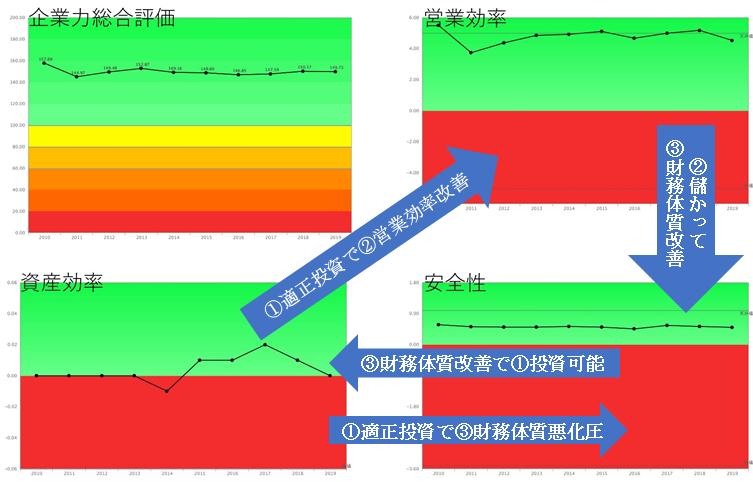 Huawei企業分析
